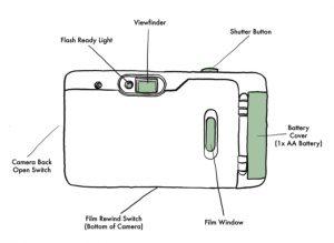 Harman EZ-35 reusable camera back