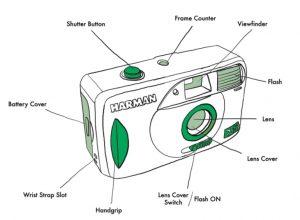 Harman EZ-35 reusable camera front