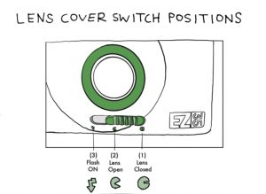 Lens cover switch positions
